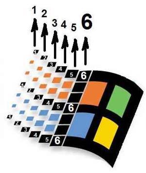 Microsoft 666