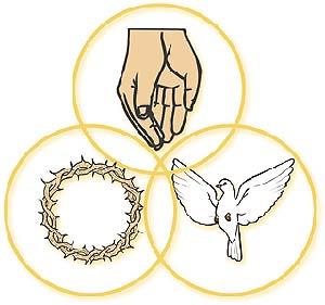 Trindade divina